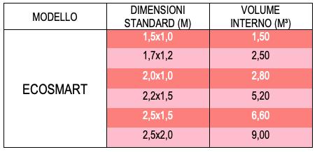 Ecosmart-ITA-2